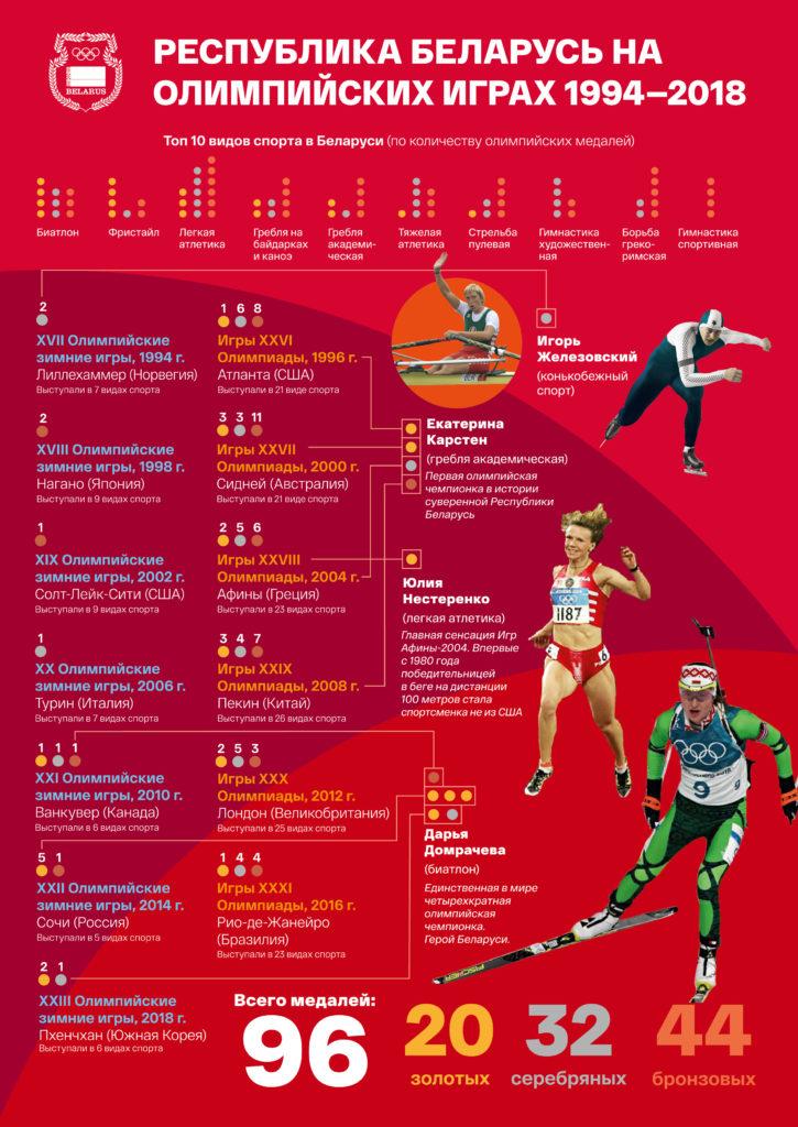 Infographics-print-03